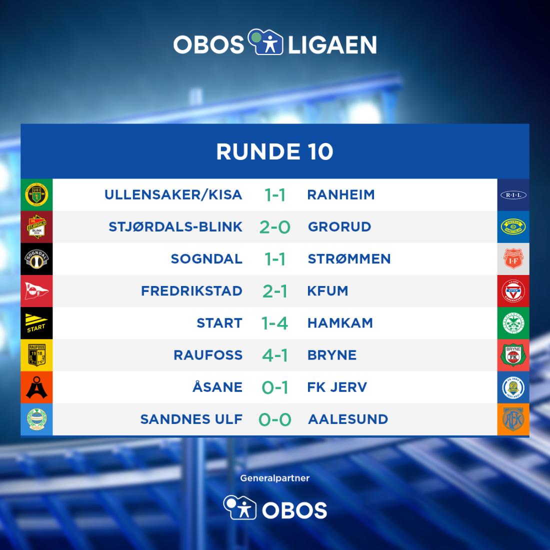 OBOS-ligaen - 2021 - Resultater - Runde 10.png